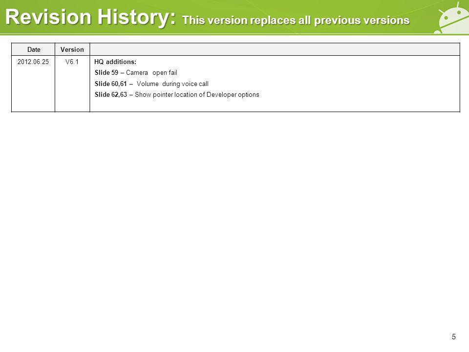 5 DateVersion 2012.06.25V6.1HQ additions: Slide 59 – Camera open fail Slide 60,61 – Volume during voice call Slide 62,63 – Show pointer location of De