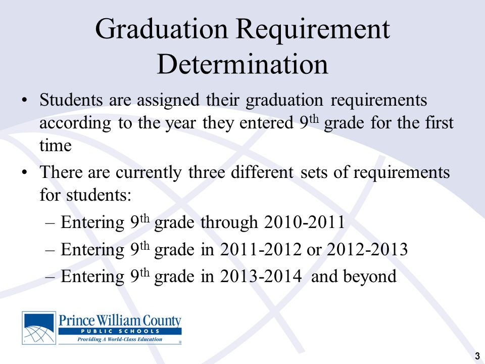Graduation Requirement Determination Students are assigned their graduation requirements according to the year they entered 9 th grade for the first t