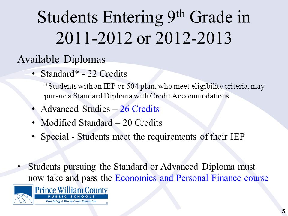 Students Entering 9 th Grade 2013-2014 and beyond Available Diplomas Standard* - 22 Credits * Students with an IEP or 504 plan, who meet eligibility criteria, may pursue a Standard Diploma with Credit Accommodations Advanced Studies – 26 Credits Special - Students meet the requirements of their IEP Students pursuing the Standard or Advanced Diploma must take and pass the Economics and Personal Finance course Students pursuing the Standard or Advanced Diploma must take one virtual course for credit or non-credit Students pursuing the Standard Diploma must pass a state approved CTE Credentialing examination 6