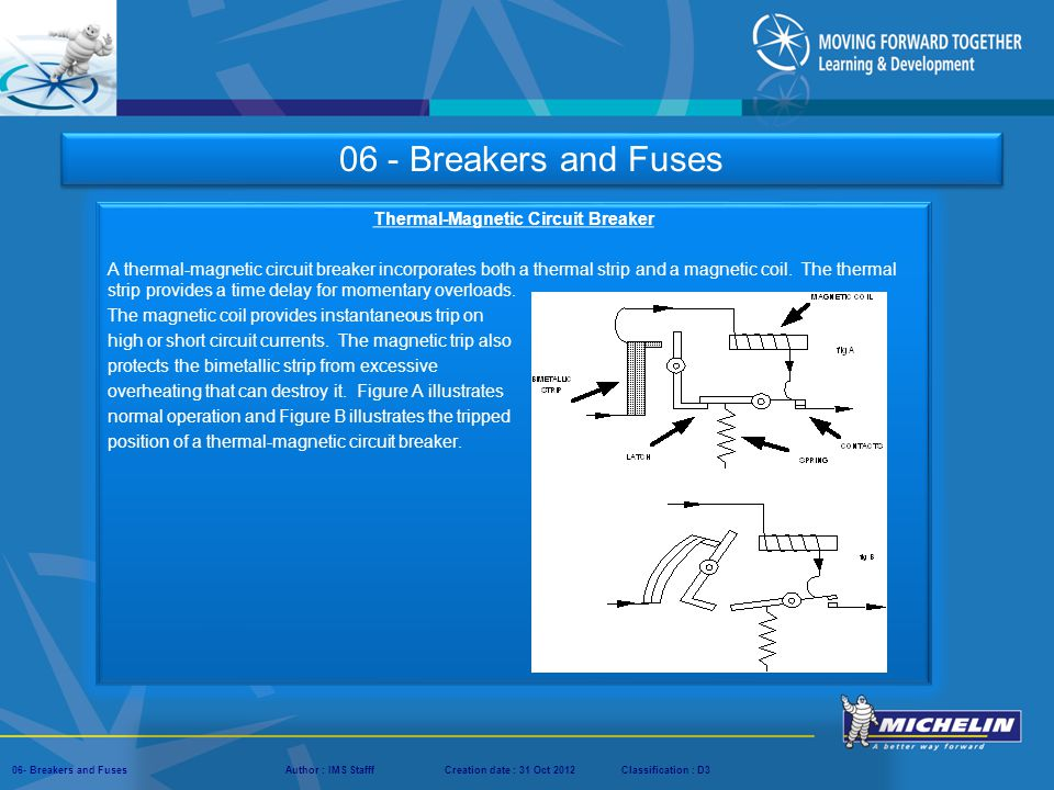 Presentation : IMS – Tech Managers ConferenceAuthor : IMS StaffCreation date : 08 March 2012Classification : D3Conservation :Page : ‹#› 06- Breakers a
