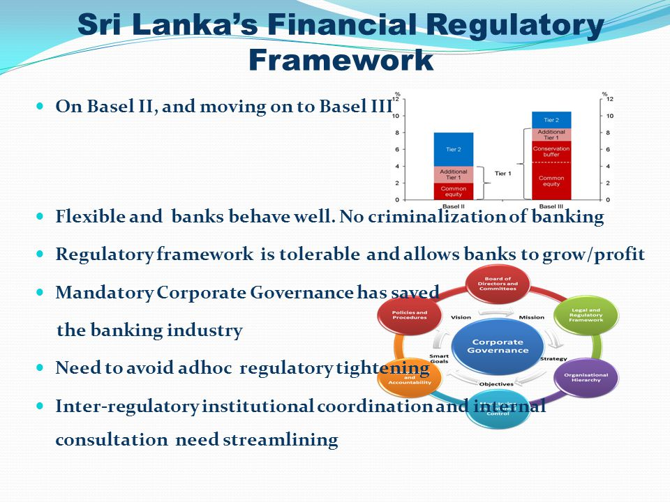 Sri Lanka's Financial Regulatory Framework On Basel II, and moving on to Basel III Flexible and banks behave well.