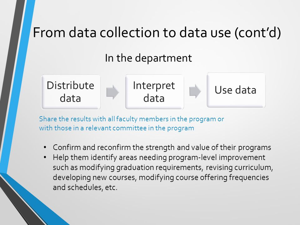 From data collection to data use (cont'd) Distribute data Interpret data Use data In the department Confirm and reconfirm the strength and value of their programs Help them identify areas needing program-level improvement such as modifying graduation requirements, revising curriculum, developing new courses, modifying course offering frequencies and schedules, etc.
