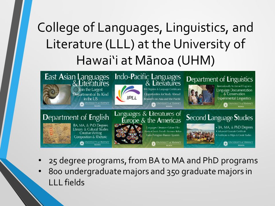 College of Languages, Linguistics, and Literature (LLL) at the University of Hawai'i at Mānoa (UHM) 25 degree programs, from BA to MA and PhD programs 800 undergraduate majors and 350 graduate majors in LLL fields