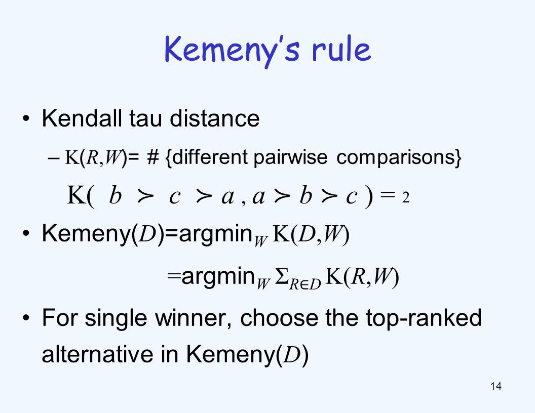 Kendall tau distance – K ( R,W )= # {different pairwise comparisons} Kemeny( D )=argmin W K(D,W) = argmin W Σ R ∈ D K(R,W) For single winner, choose the top-ranked alternative in Kemeny( D ) 14 Kemeny's rule K( b ≻ c ≻ a, a ≻ b ≻ c ) = 2
