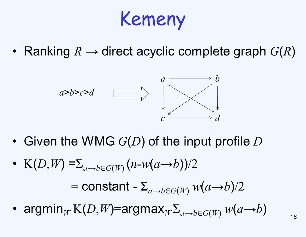 Ranking R → direct acyclic complete graph G ( R ) Given the WMG G ( D ) of the input profile D K ( D,W ) = Σ a → b ∈ G ( W ) ( n-w ( a → b )) /2 = constant - Σ a → b ∈ G ( W ) w ( a → b ) /2 argmin W K ( D,W ) = argmax W Σ a → b ∈ G ( W ) w ( a → b ) 16 Kemeny a>b>c>da>b>c>d ba cd