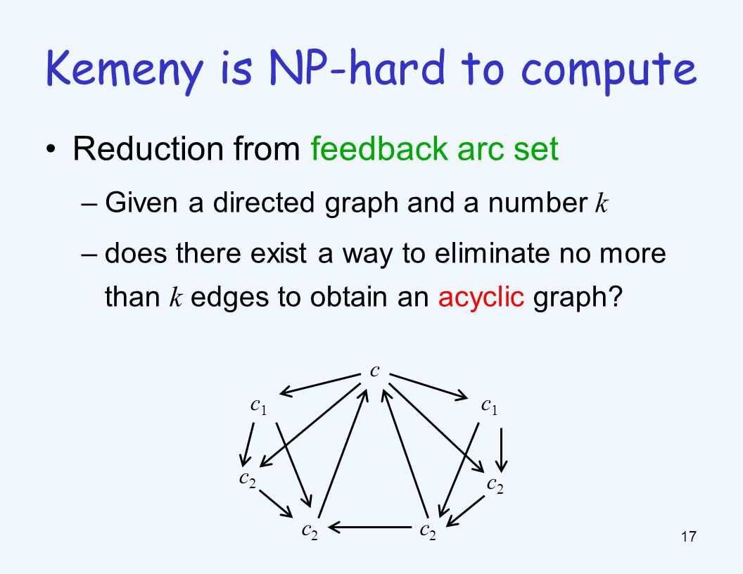 Reduction from feedback arc set –Given a directed graph and a number k –does there exist a way to eliminate no more than k edges to obtain an acyclic graph.