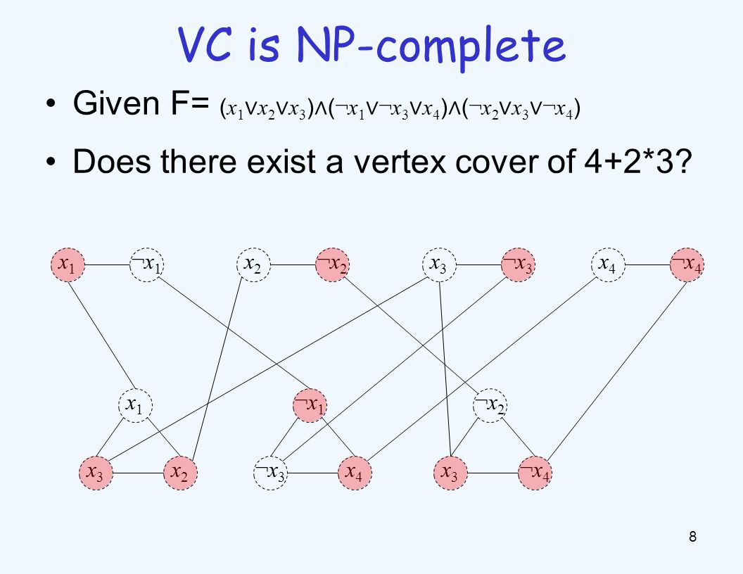 Given F= ( x 1 ∨ x 2 ∨ x 3 ) ∧ ( ¬x 1 ∨ ¬x 3 ∨ x 4 ) ∧ ( ¬x 2 ∨ x 3 ∨ ¬x 4 ) Does there exist a vertex cover of 4+2*3.
