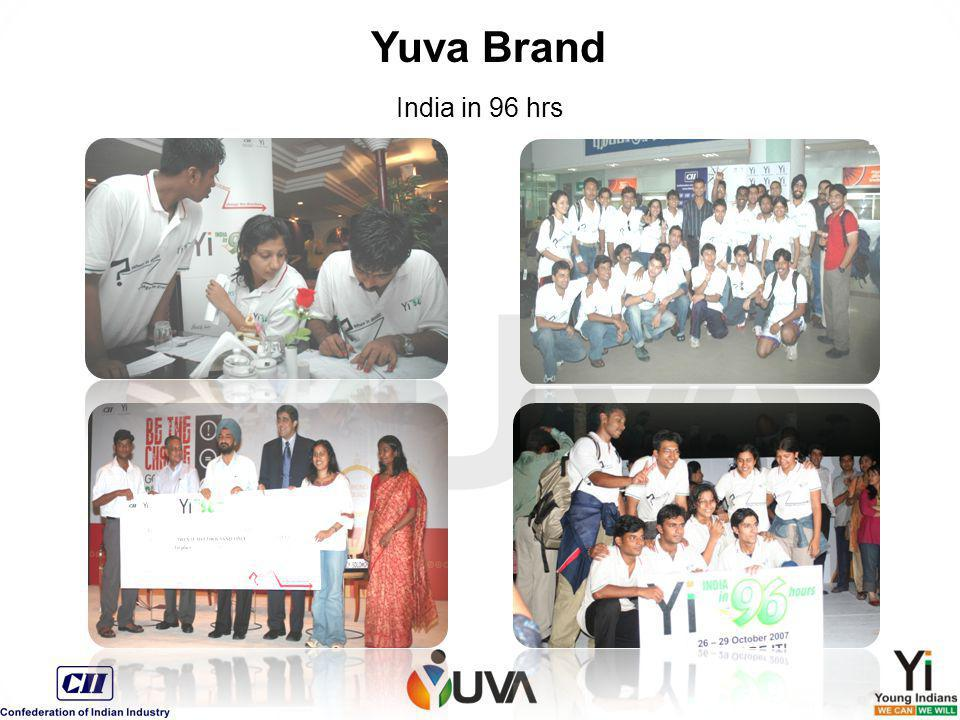India in 96 hrs Yuva Brand