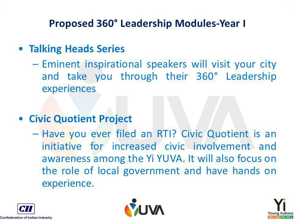 Proposed 360° Leadership Modules-Year I Talking Heads Series –Eminent inspirational speakers will visit your city and take you through their 360° Lead