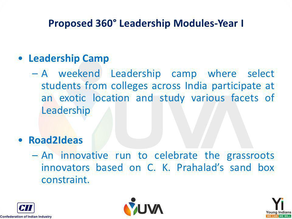 Leadership Camp –A weekend Leadership camp where select students from colleges across India participate at an exotic location and study various facets