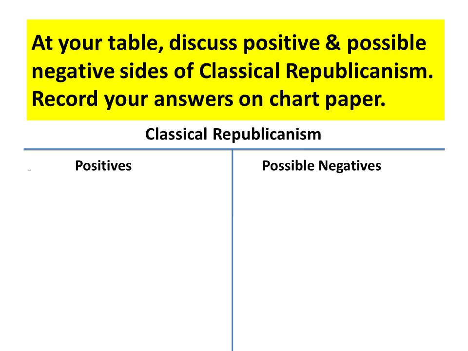 At your table, discuss positive & possible negative sides of Classical Republicanism.