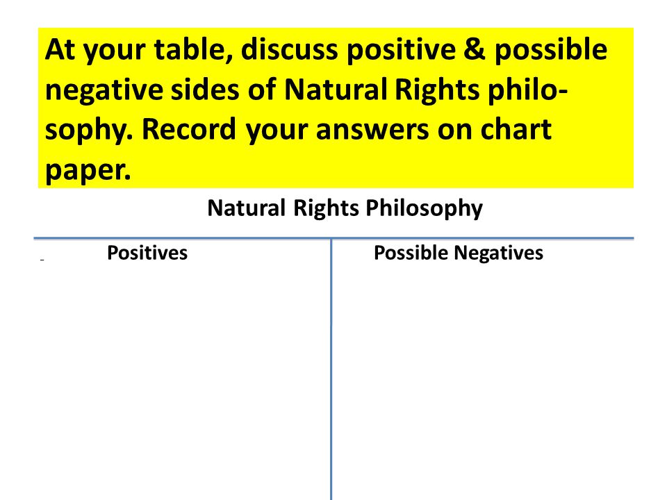At your table, discuss positive & possible negative sides of Natural Rights philo- sophy.