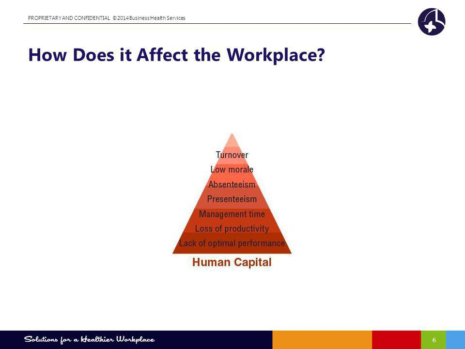 PROPRIETARY AND CONFIDENTIAL ©2014 Business Health Services How Does it Affect the Workplace 6