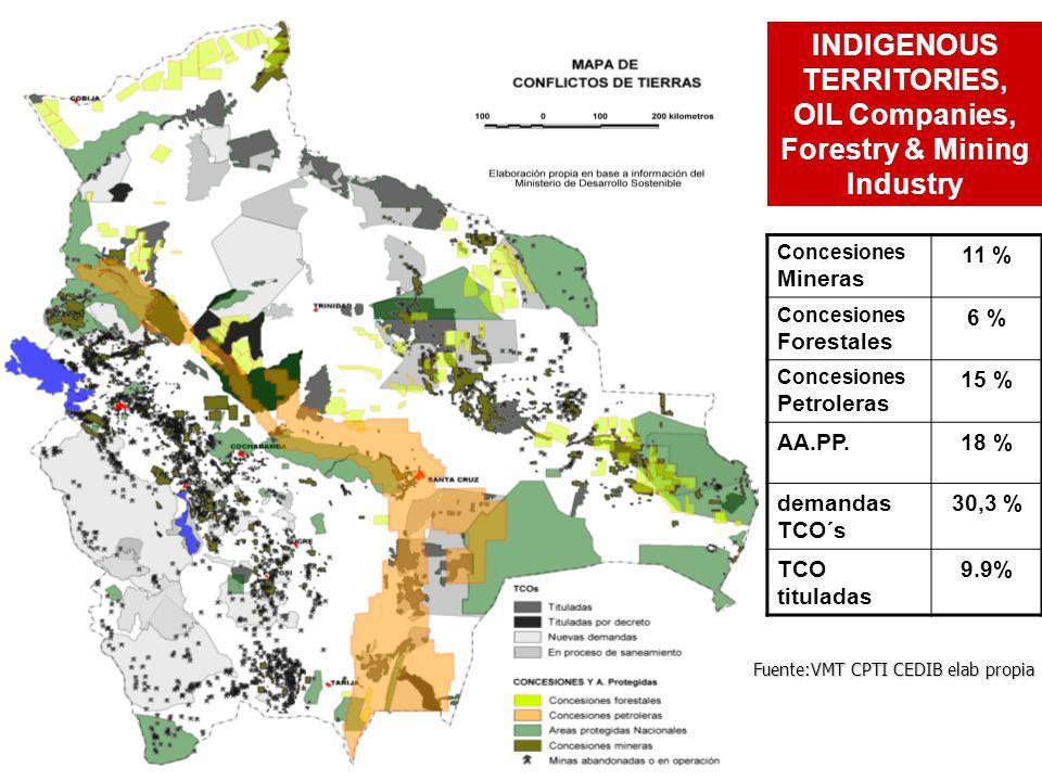 INDIGENOUS TERRITORIES, OIL Companies, Forestry & Mining Industry Concesiones Mineras 11 % Concesiones Forestales 6 % Concesiones Petroleras 15 % AA.P