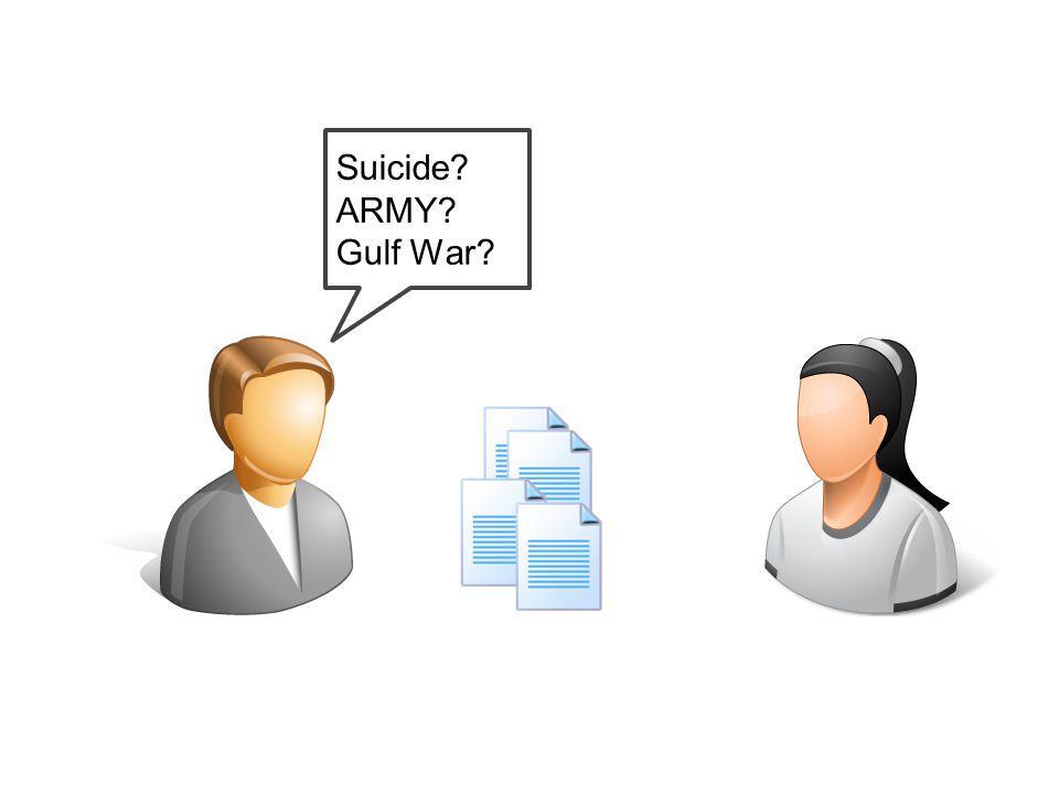 Suicide? ARMY? Gulf War?