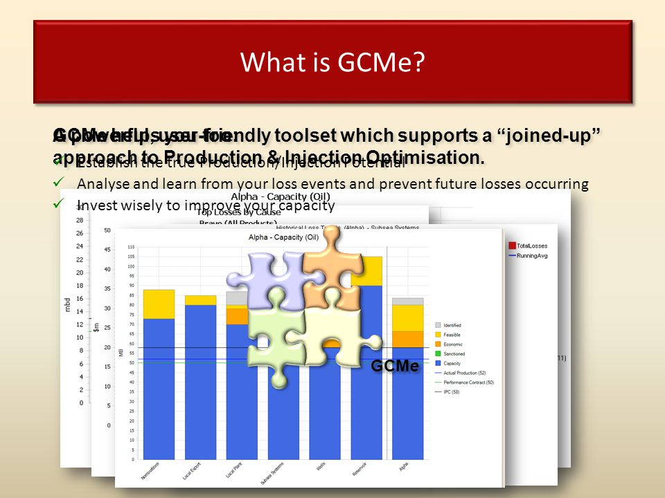 GCMe Principles Supports A Multi-Discipline People Process Provides a focal point for all production (and Injection) performance issues Harnesses the Expertise, Experience & Insight of the Offshore & Onshore teams rather than just capturing automatically generated values Complements existing specialist systems – easy to integrate where appropriate Covers the entire supply chain from reservoir to market Designed to engage users, embed ownership and most importantly, Drive Performance Improvement.