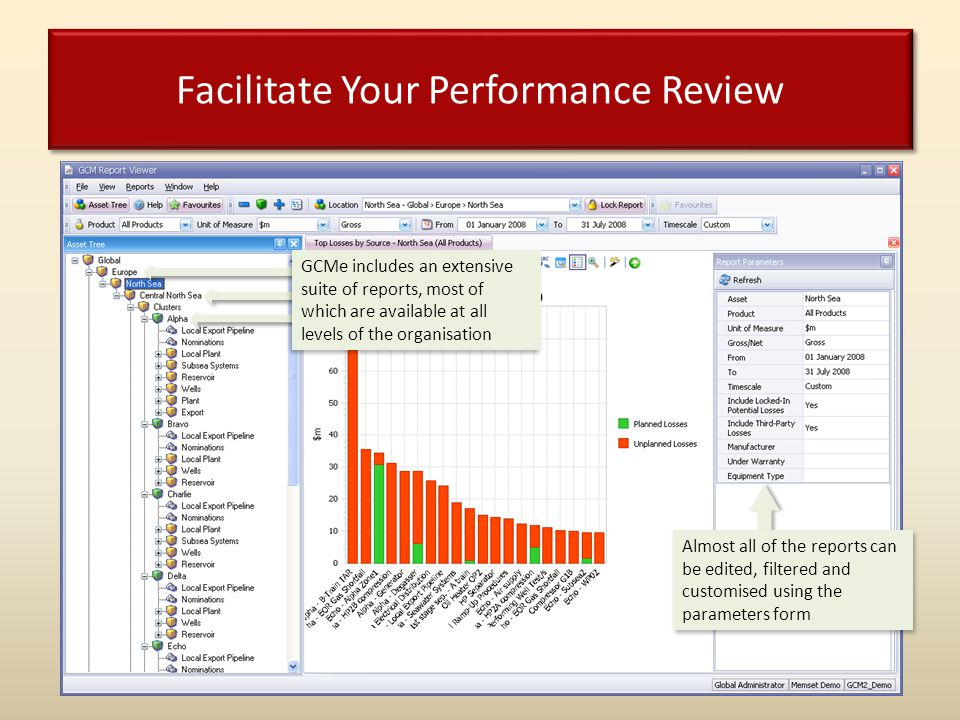 The performance reviews are powered by GCMe's reporting suite The central database holds all the data for all the Assets. Every Source & Cause is mapp