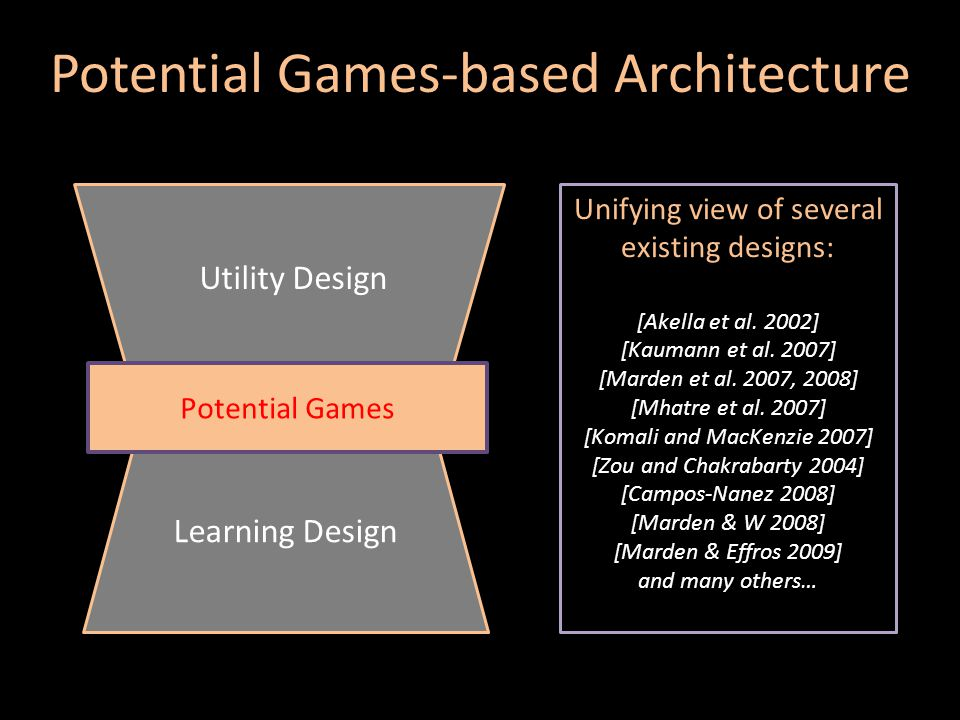 Potential Games-based Architecture Utility Design Learning Design Potential Games Unifying view of several existing designs: [Akella et al.
