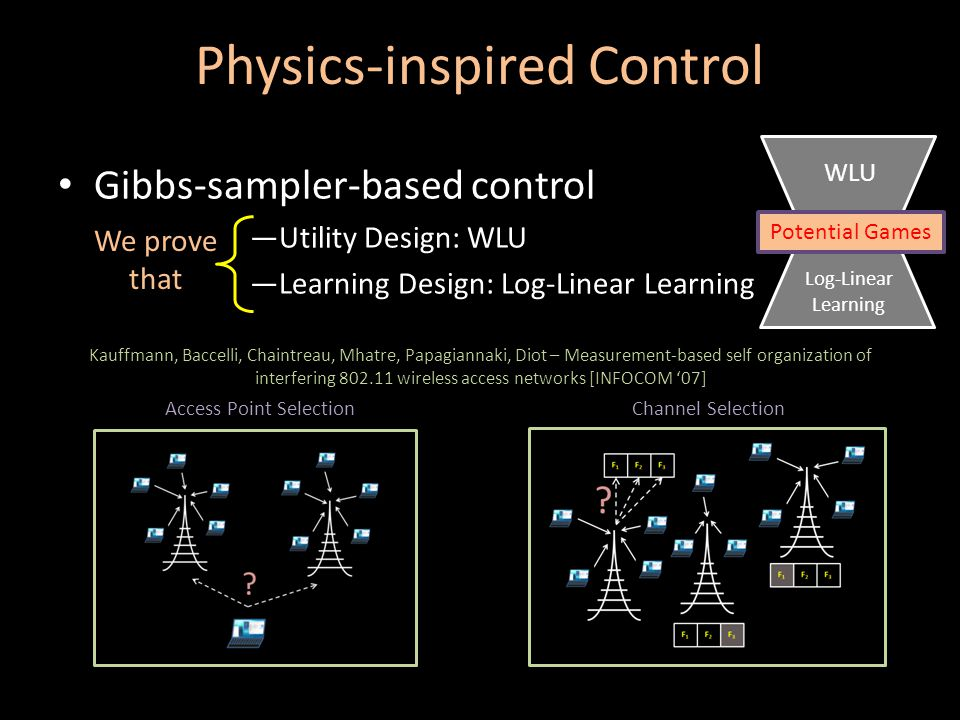 Gibbs-sampler-based control ―Utility Design: WLU ―Learning Design: Log-Linear Learning Access Point SelectionChannel Selection Kauffmann, Baccelli, Chaintreau, Mhatre, Papagiannaki, Diot – Measurement-based self organization of interfering 802.11 wireless access networks [INFOCOM '07] Potential Games WLU Log-Linear Learning Physics-inspired Control We prove that
