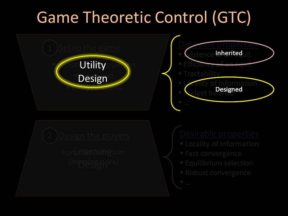 Game Theoretic Control (GTC) Setup the game 1 Design the players 2  decision makers/players  action sets  utility functions agent decision rules (learning rules) Desirable properties  Existence of an equil.