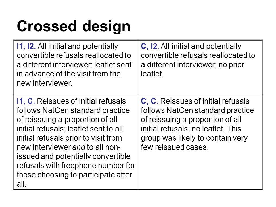 Crossed design I1, I2.
