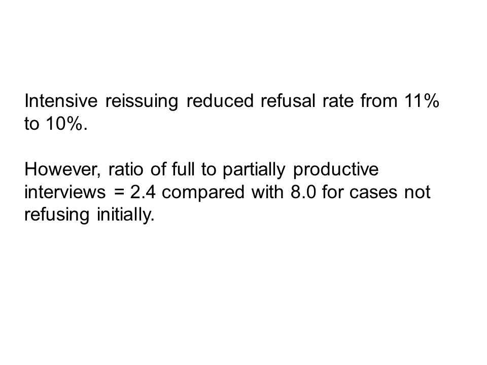 Intensive reissuing reduced refusal rate from 11% to 10%.