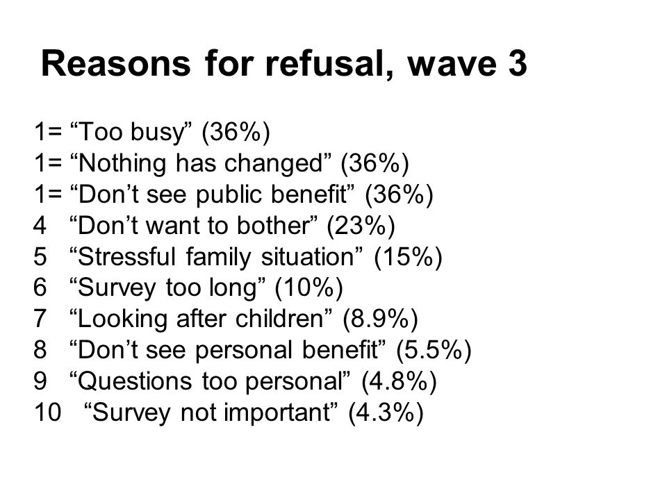 Reasons for refusal, wave 3 1= Too busy (36%) 1= Nothing has changed (36%) 1= Don't see public benefit (36%) 4 Don't want to bother (23%) 5 Stressful family situation (15%) 6 Survey too long (10%) 7 Looking after children (8.9%) 8 Don't see personal benefit (5.5%) 9 Questions too personal (4.8%) 10 Survey not important (4.3%)