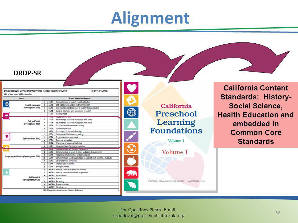 Alignment Volume 1 California Content Standards: History- Social Science, Health Education and embedded in Common Core Standards DRDP-SR 36 For Questi