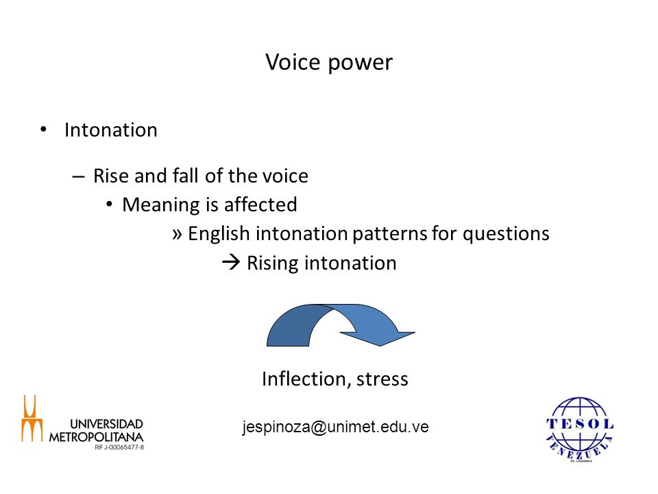 Voice power Intonation – Rise and fall of the voice Meaning is affected » English intonation patterns for questions  Rising intonation Inflection, st