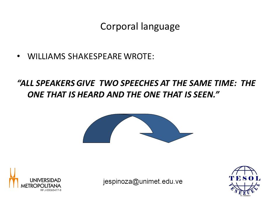 Corporal language WILLIAMS SHAKESPEARE WROTE: ALL SPEAKERS GIVE TWO SPEECHES AT THE SAME TIME: THE ONE THAT IS HEARD AND THE ONE THAT IS SEEN. jespinoza@unimet.edu.ve