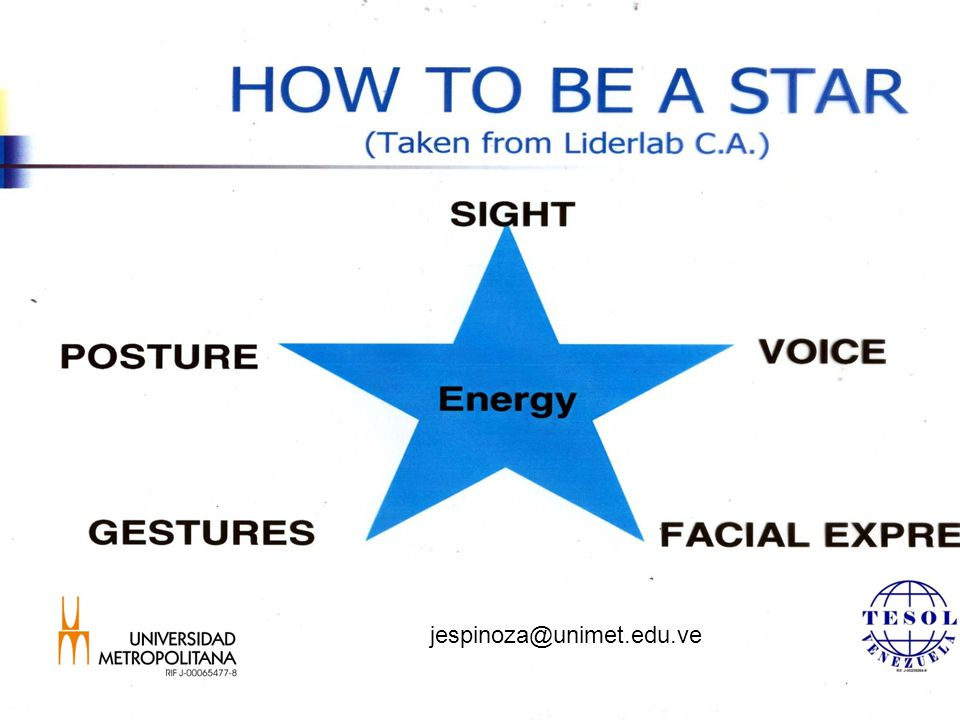 HOW TO BE A STAR (Taken from Liderlab C.A.) Energy VOICE FACIAL EXPRESSION GESTURES POSTURE SIGHT jespinoza@unimet.edu.ve