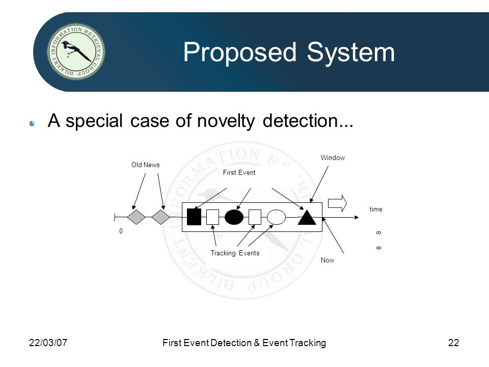 22/03/07First Event Detection & Event Tracking22 Proposed System A special case of novelty detection... 0  time First Event Tracking Events Old Ne