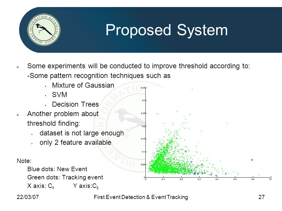 22/03/07First Event Detection & Event Tracking27 Proposed System Some experiments will be conducted to improve threshold according to: -Some pattern recognition techniques such as Mixture of Gaussian SVM Decision Trees Another problem about threshold finding: – dataset is not large enough – only 2 feature available Note: Blue dots: New Event Green dots: Tracking event X axis: C ii Y axis:C ij