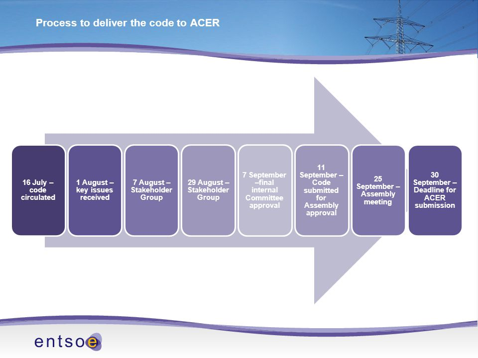 Process to deliver the code to ACER 16 July – code circulated 1 August – key issues received 7 August – Stakeholder Group 29 August – Stakeholder Group 7 September –final internal Committee approval 11 September – Code submitted for Assembly approval 25 September – Assembly meeting 30 September – Deadline for ACER submission