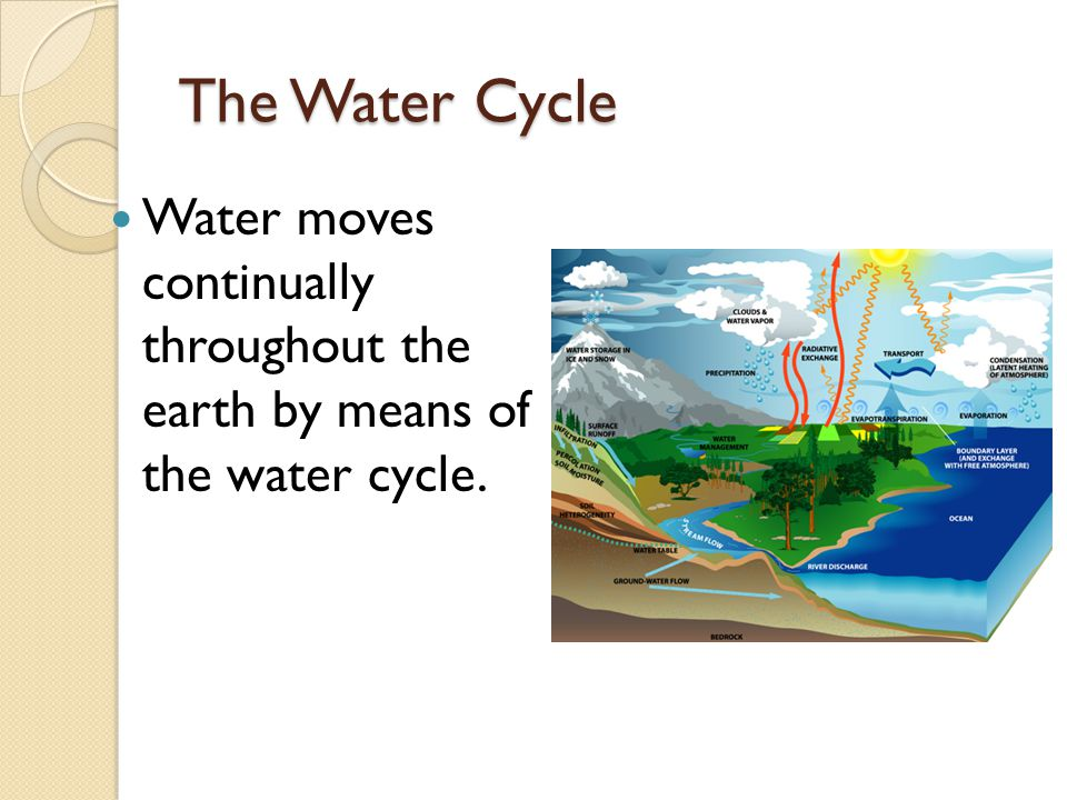 The Water Cycle Water moves continually throughout the earth by means of the water cycle.