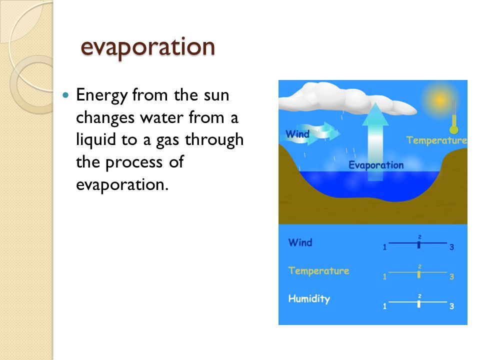 condensation water vapor changes back to a liquid by the process of condensation.