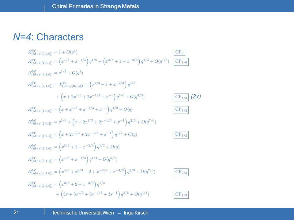 (2x) N=4: Characters 21 Chiral Primaries in Strange Metals Technische Universität Wien -- Ingo Kirsch