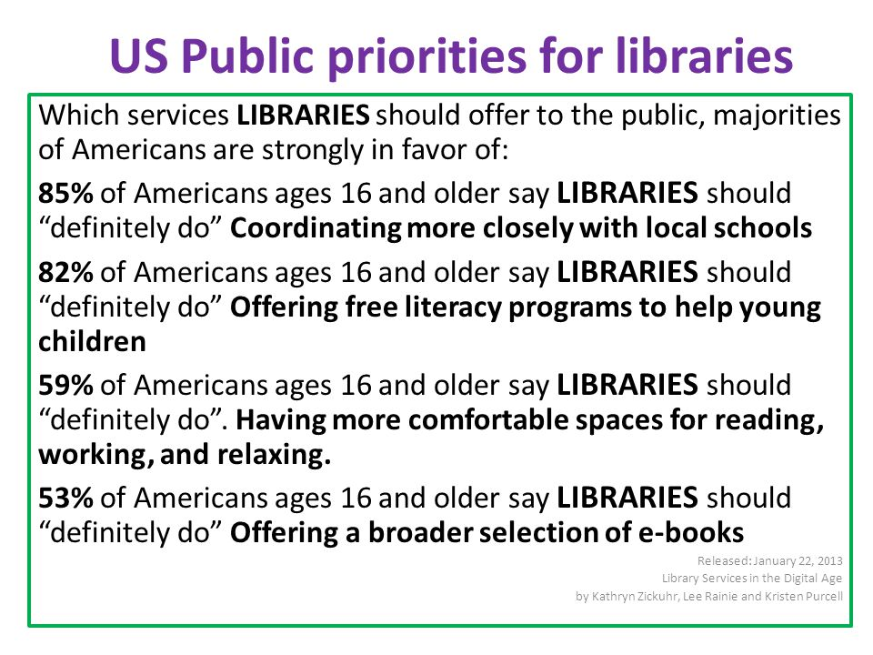 US Public priorities for libraries Which services LIBRARIES should offer to the public, majorities of Americans are strongly in favor of: 85% of Americans ages 16 and older say LIBRARIES should definitely do Coordinating more closely with local schools 82% of Americans ages 16 and older say LIBRARIES should definitely do Offering free literacy programs to help young children 59% of Americans ages 16 and older say LIBRARIES should definitely do .