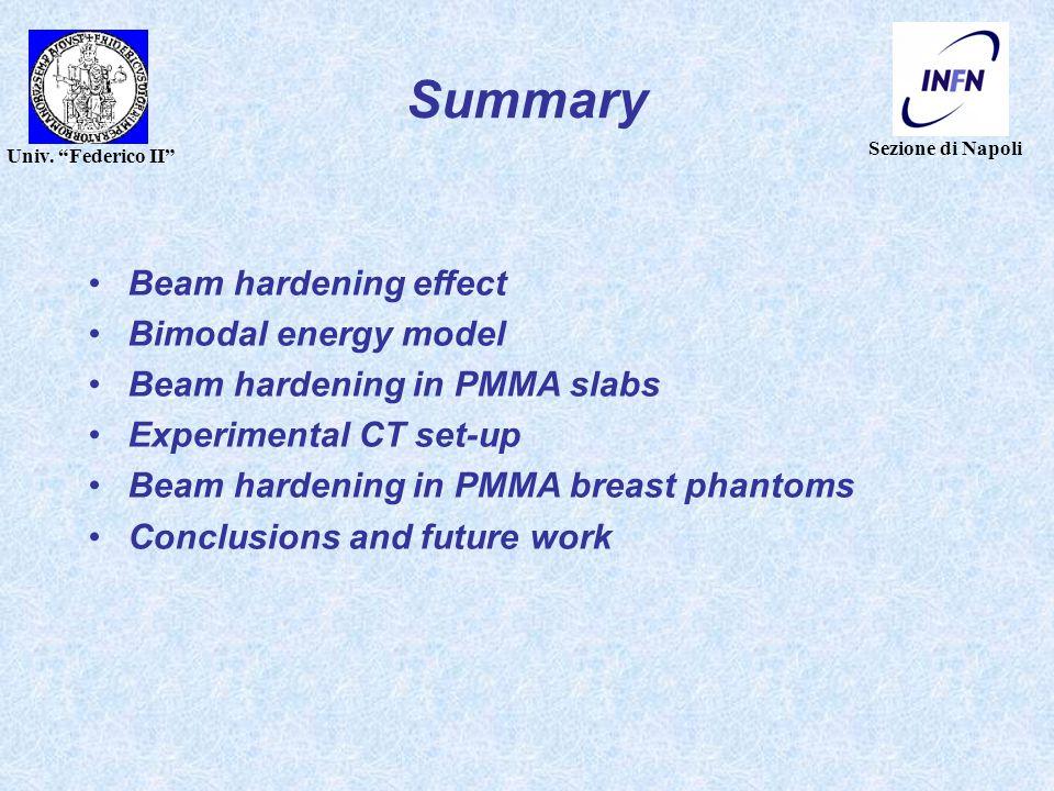 "Sezione di Napoli Univ. ""Federico II"" Summary Beam hardening effect Bimodal energy model Beam hardening in PMMA slabs Experimental CT set-up Beam hard"