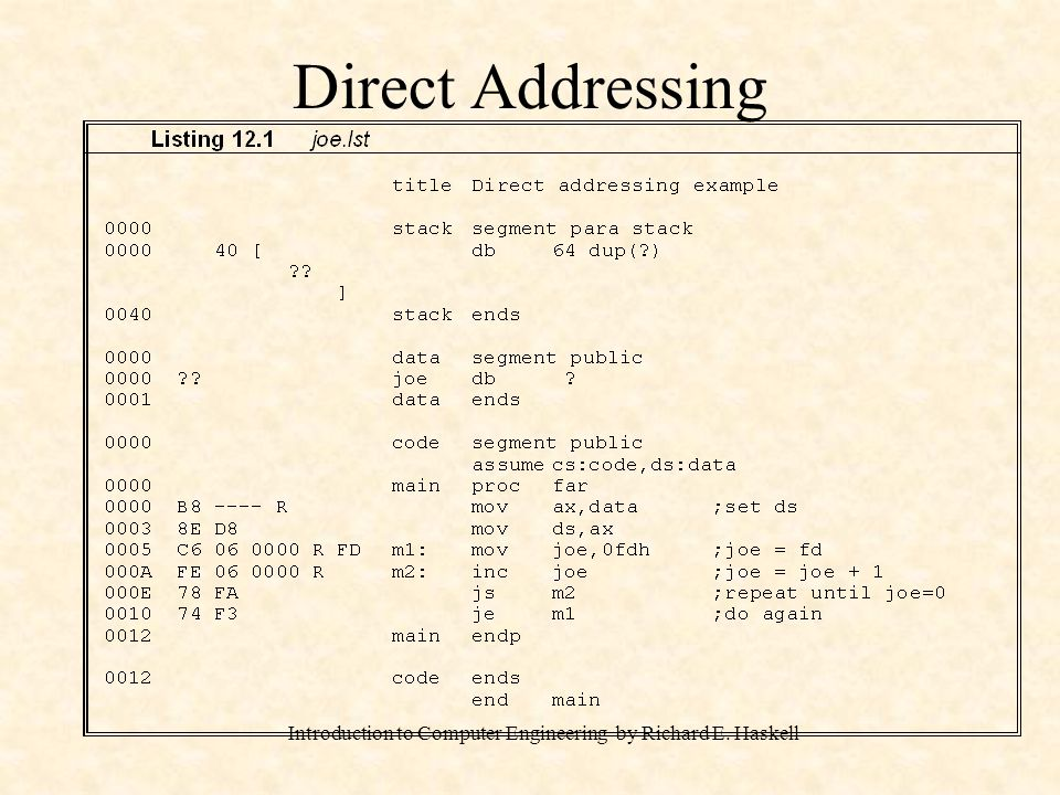 Introduction to Computer Engineering by Richard E. Haskell Table A2.a Opcode Map C6 MOV b r/m,imm