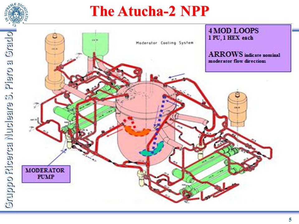 Gruppo Ricerca Nucleare S. Piero a Grado 5 The Atucha-2 NPP