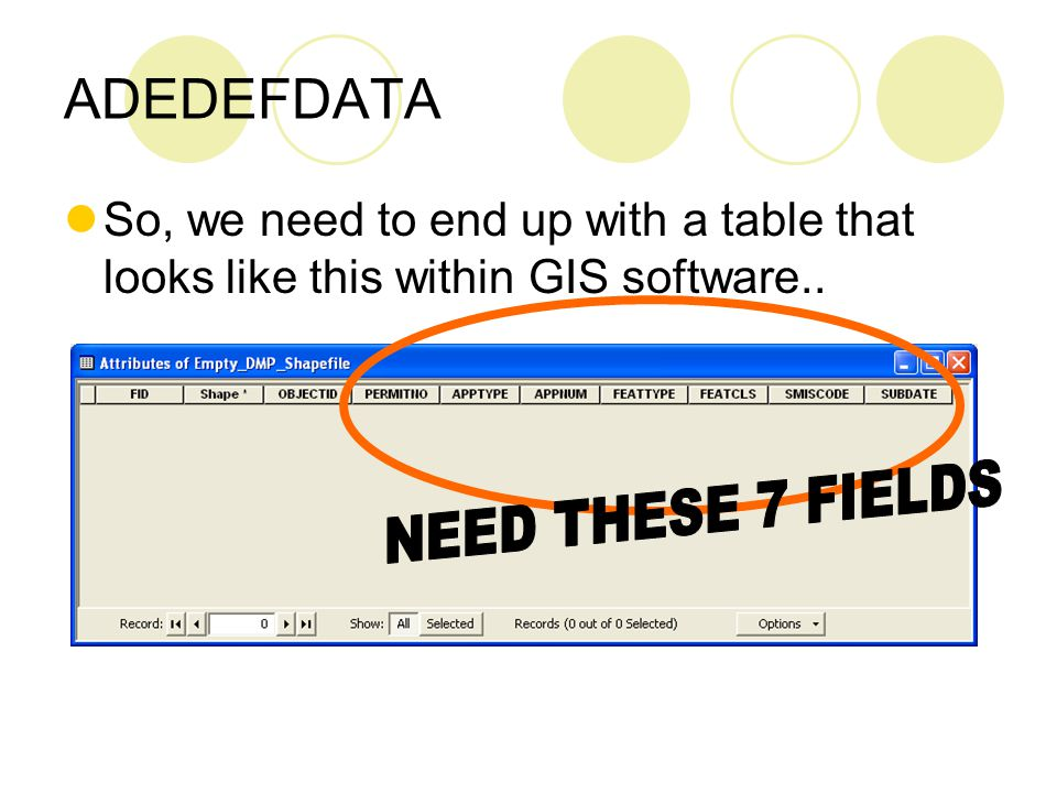 ADEDEFDATA So, we need to end up with a table that looks like this within GIS software..