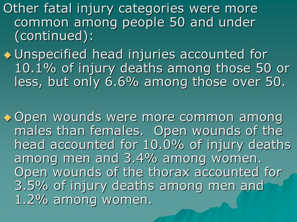 Other fatal injury categories were more common among people 50 and under (continued):  Unspecified head injuries accounted for 10.1% of injury deaths among those 50 or less, but only 6.6% among those over 50.
