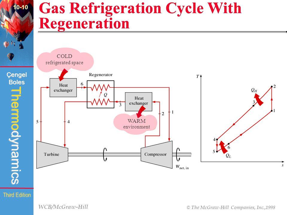 WCB/McGraw-Hill © The McGraw-Hill Companies, Inc.,1998 Thermodynamics Çengel Boles Third Edition Gas Refrigeration Cycle With Regeneration 10-10 (Fig.
