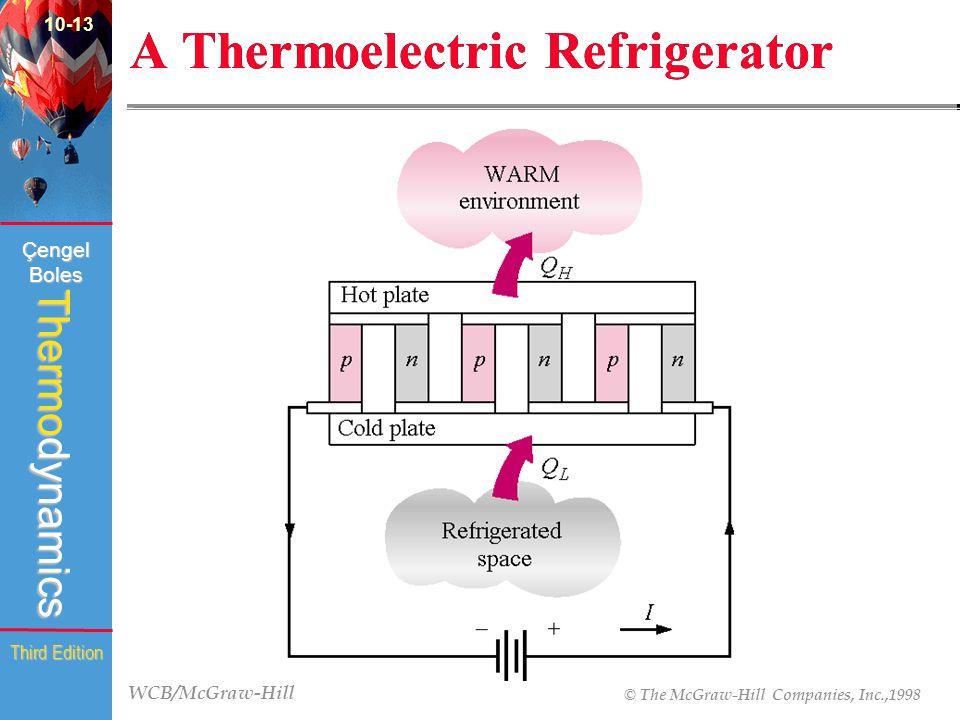 WCB/McGraw-Hill © The McGraw-Hill Companies, Inc.,1998 Thermodynamics Çengel Boles Third Edition A Thermoelectric Refrigerator (Fig.