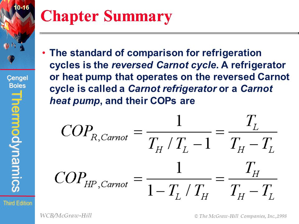 WCB/McGraw-Hill © The McGraw-Hill Companies, Inc.,1998 Thermodynamics Çengel Boles Third Edition Chapter Summary The standard of comparison for refrig