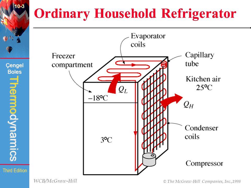 WCB/McGraw-Hill © The McGraw-Hill Companies, Inc.,1998 Thermodynamics Çengel Boles Third Edition Ordinary Household Refrigerator (Fig. 10-4) 10-3