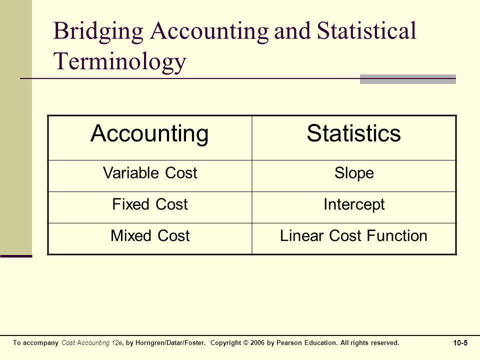 To accompany Cost Accounting 12e, by Horngren/Datar/Foster.