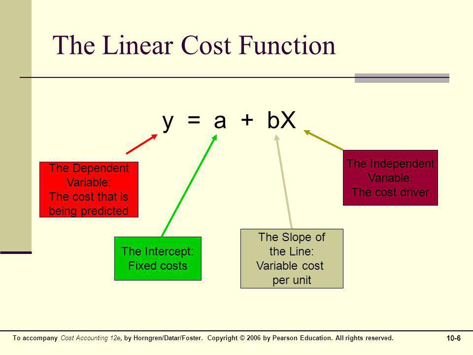 To accompany Cost Accounting 12e, by Horngren/Datar/Foster. Copyright © 2006 by Pearson Education. All rights reserved. 10-6 The Linear Cost Function