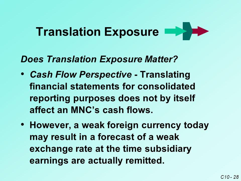 C10 - 28 Translation Exposure Does Translation Exposure Matter.